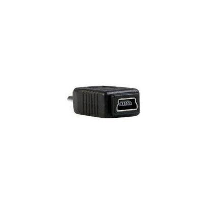Ethernet Kit